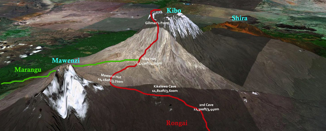 7-Day-Rongai-Route